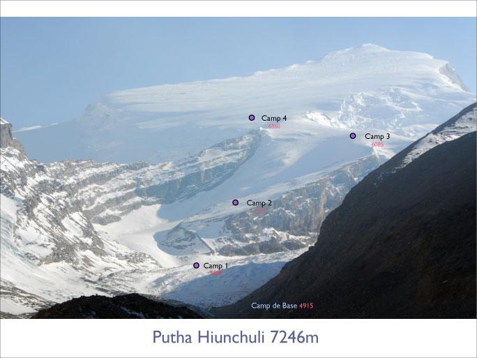 Un sommet idéal à ski !