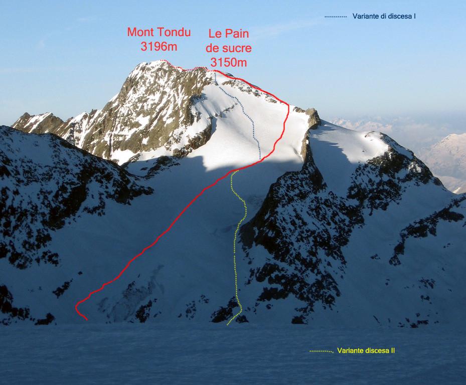 le Tour du Mont Blanc par les glaciers